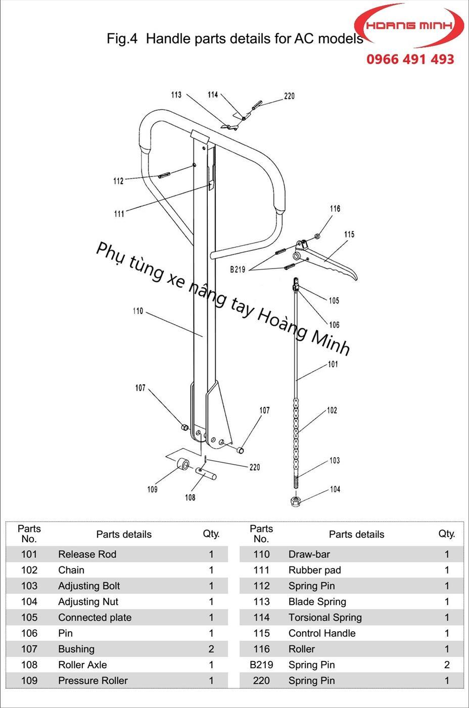 Bảng mã phụ tùng xe nâng tay AC