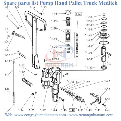 Spare parts list Pump Hand Pallet Truck