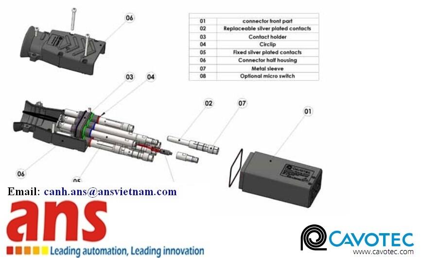 PC6-TX04-K12003, zắc kết nối, phích kết nối Cavotec Vietnam, đại lý cavotec vietnam