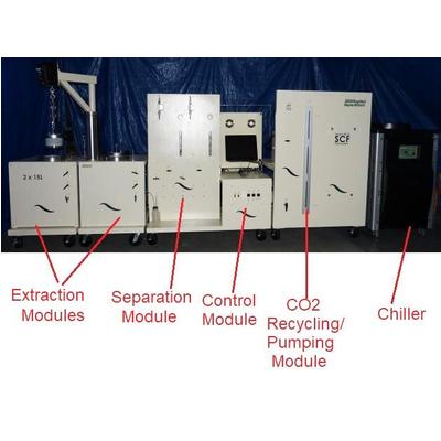 Hệ thống chiết xuất bằng CO2 siêu tới hạn 30 lít