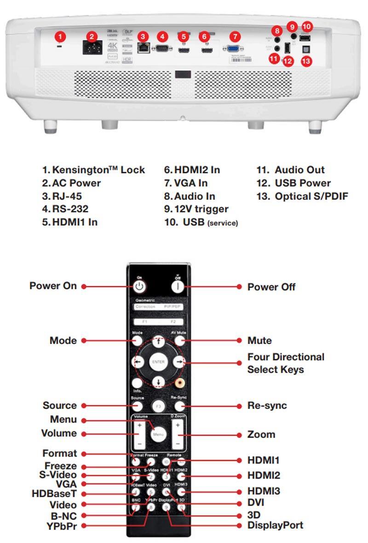 Máy chiếu 4K Optoma UHZ65LV