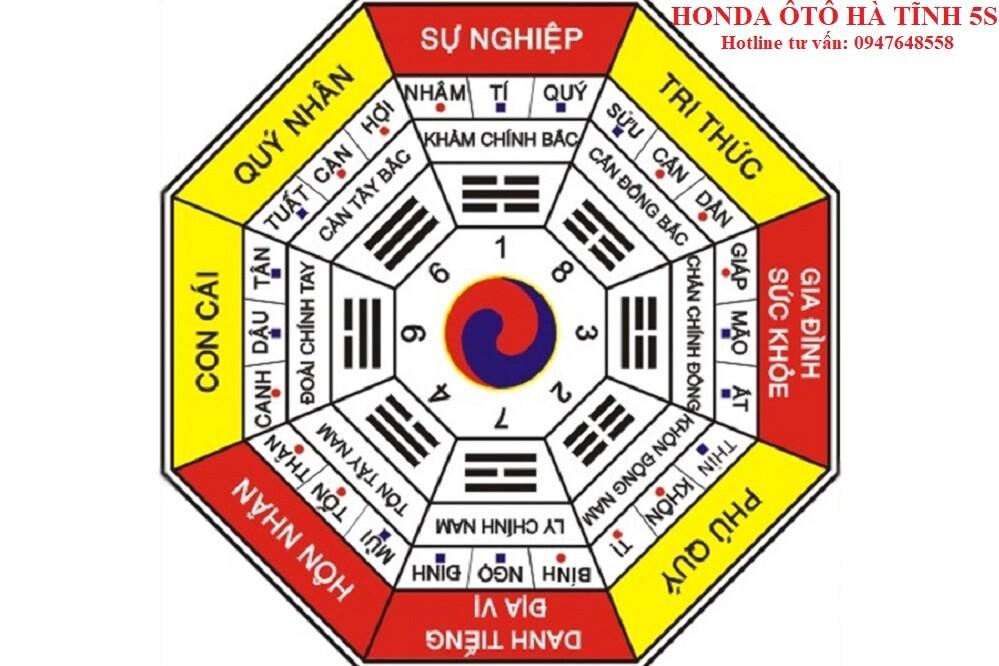 Chọn màu xe hợp tuổi phong thủy    Honda Ôtô Hà Tĩnh 5S    Hotline: 0947648558    Hình 4