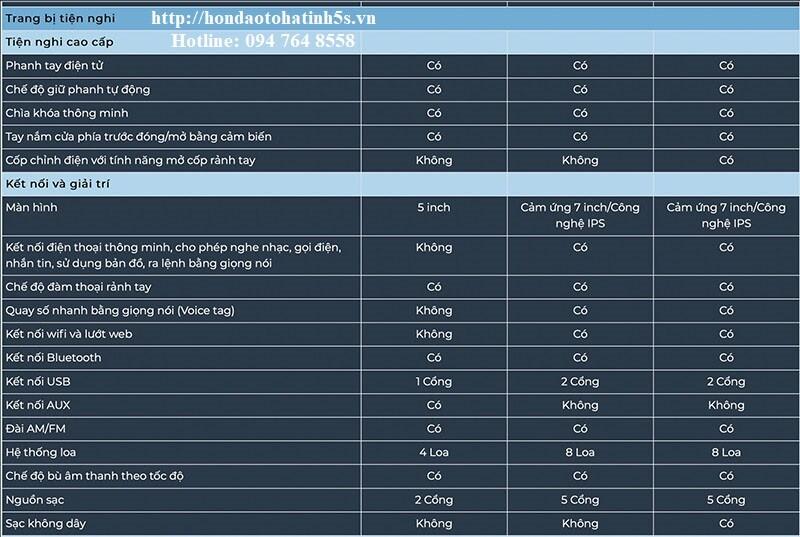 Honda CRV mới - Honda Ôtô Hà Tĩnh 5S - Hình 44