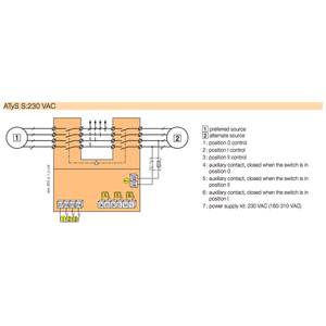 Bộ Chuyển Nguồn ATS 4P 3200A