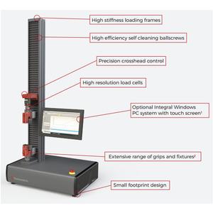 Máy đo cường lực vải, độ bền đường may