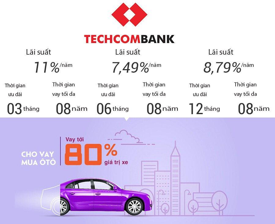 Lãi suất cho vay mua xe cũ trả góp của ngân hàng TechcomBank 2019   Showroom VinFast Thảo Điền
