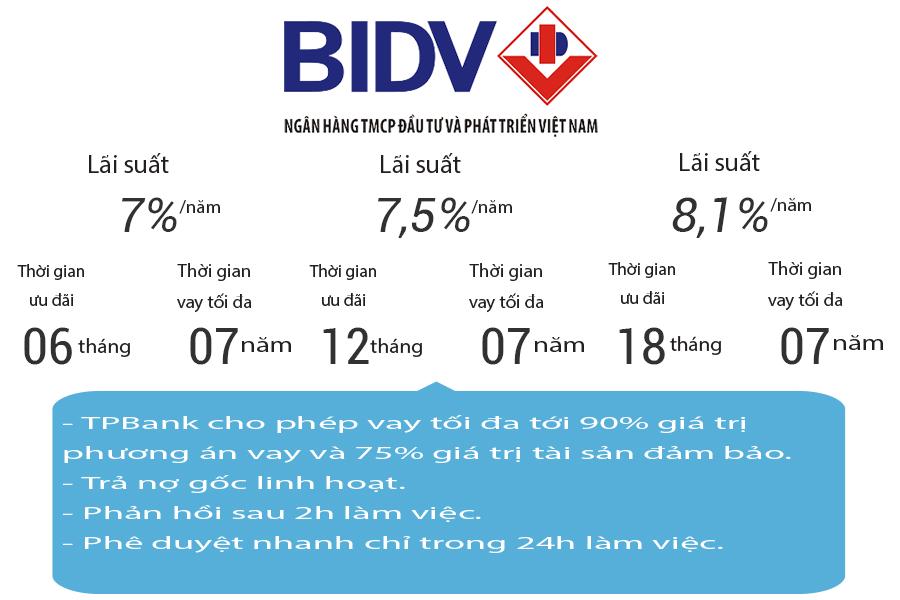 Lãi suất cho vay mua xe trả góp của ngân hàng BIDIV 2019   Đại lý xe VinFast Quận 2