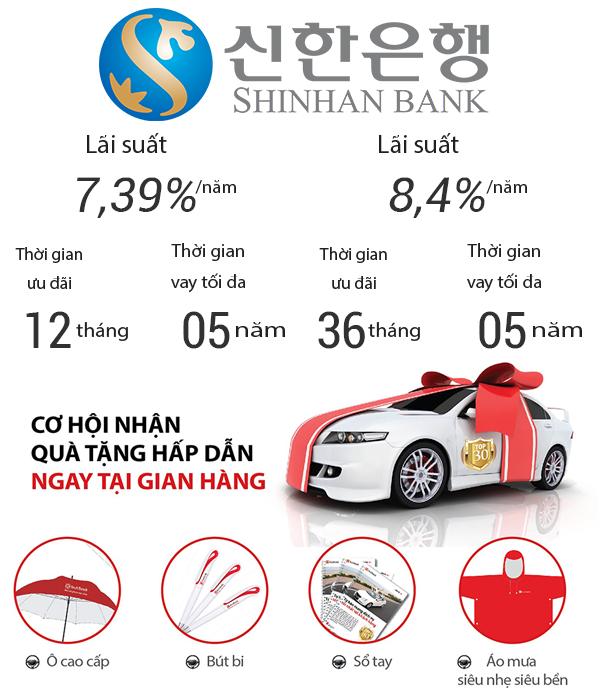 Lãi suất cho vay mua xe trả góp của ngân hàng Shinhan Bank 2019   Showroom VinFast Quận 2
