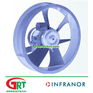 Application example | Infranor Application example | Infrano Vietnam