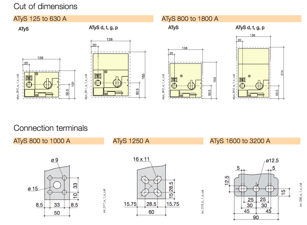 ATS 3P 1600A