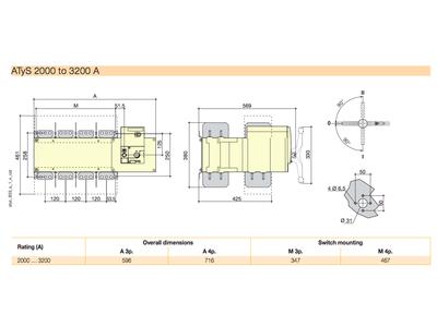 ATS 3P 2000A