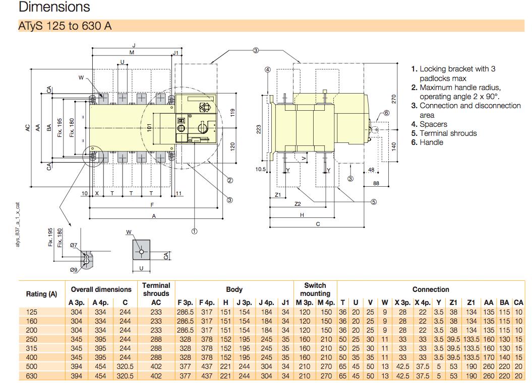 ATS 3P 250A