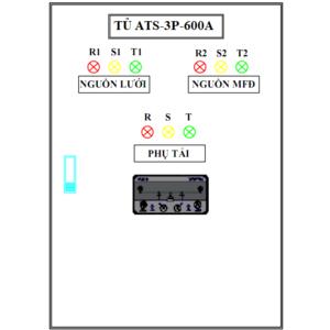 Tủ ATS-3P-600A OSUNG- KOREA
