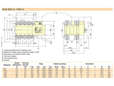 ATS 3P 800A