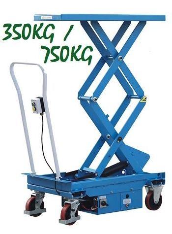 Xe nâng mặt bàn điện 1440-1600 mm