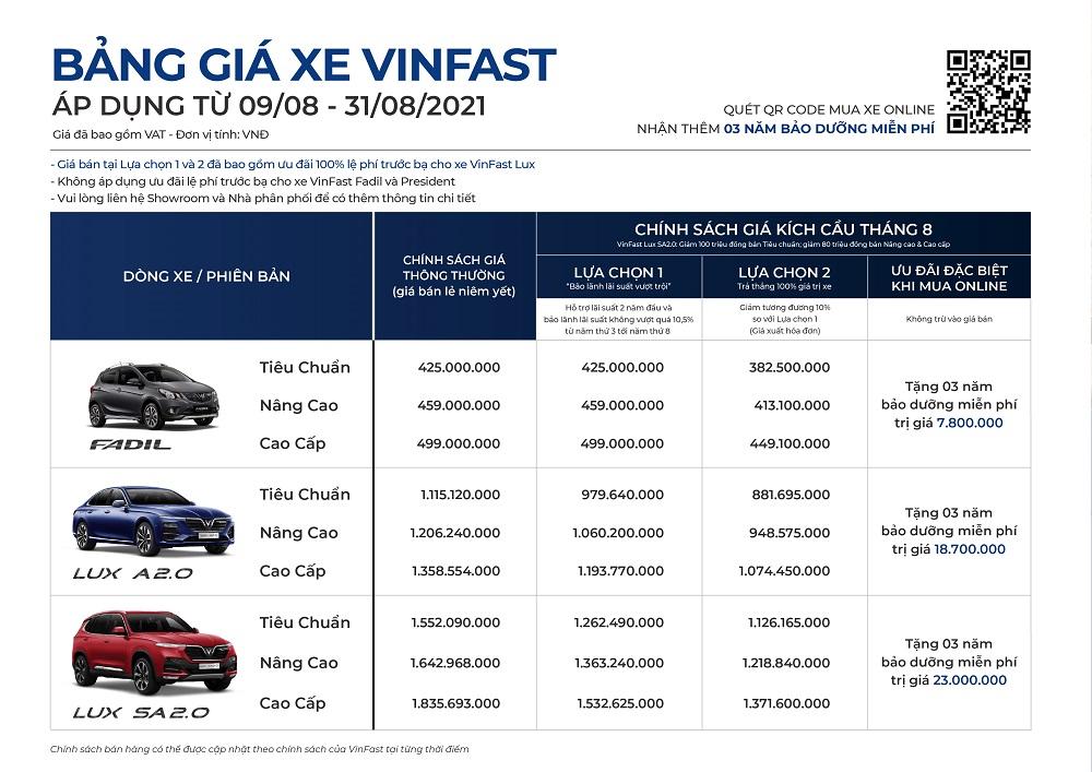 Bảng giá xe VinFast áp dụng từ 9/8 - 31/8