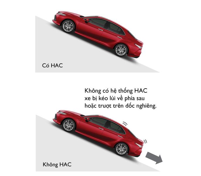 Hỗ trợ khởi hành ngang dốc HAC