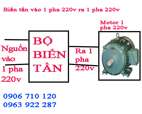 Biến tần điều khiển động cơ 1 pha