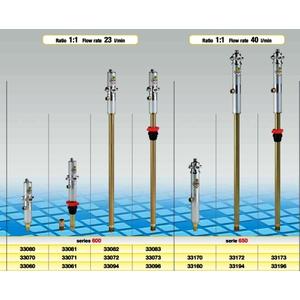 Bơm dầu khí nén Raasm Series 600-650