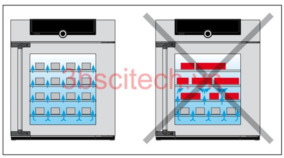Cách đặt mẫu trong tủ sấy