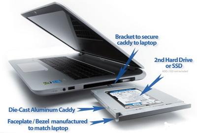 caddy bay lắp ổ cứng thứ 2 cho laptop