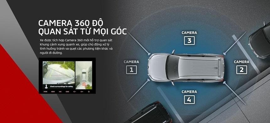 Camera 360 toàn cảnh trên Mitsubishi Pajero Sport 2020