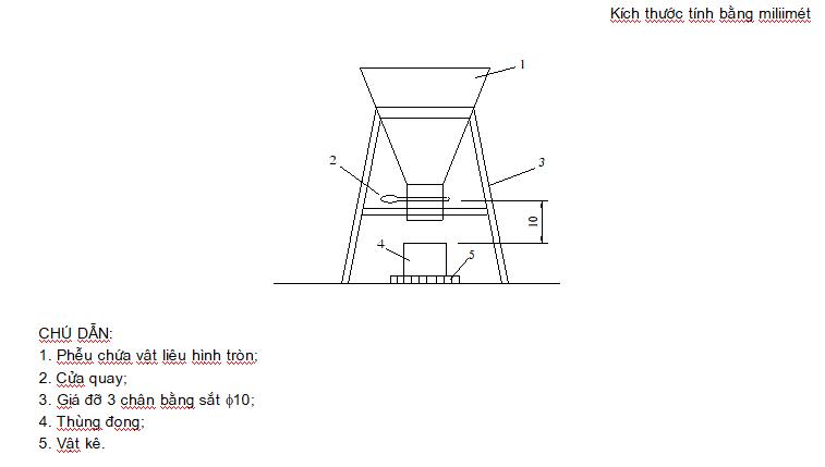 phễu xác định độ xốp của cát