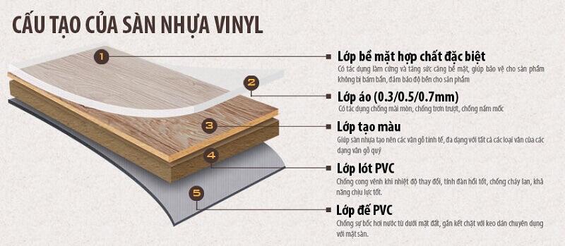 cau-tao-san-nhua-vinyl
