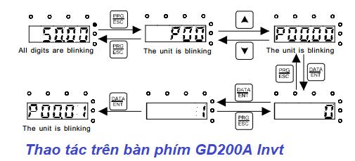 cách nhập thông số cài đặt biến tần invt gd200A