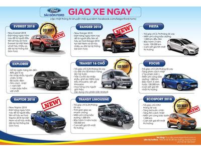Chương trình ưu đãi cho dòng xe Ford tháng 8