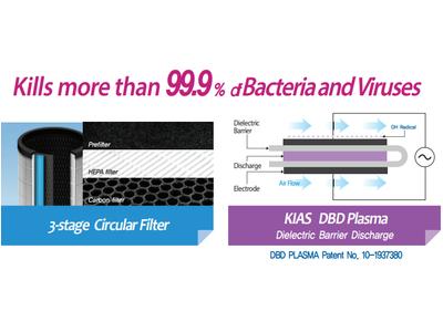 Công nghệ khử khuẩn không khí DBD Plasma đã xuất hiện tại Việt Nam