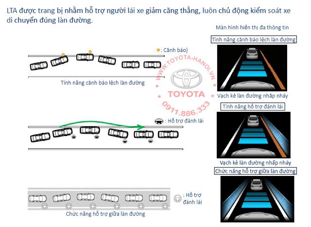 Hệ thống giữ làn đường LTA trên xe Corolla Cross