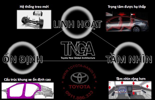Thiết kế toàn cầu mới TNGA của Toyota Corolla Cross