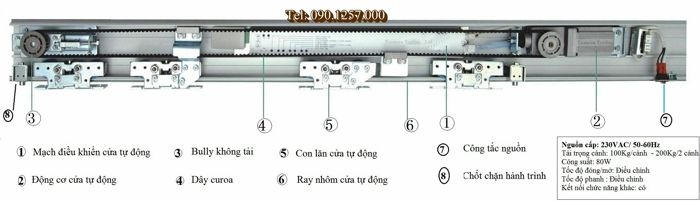 cơ cấu thiết bị cửa trượt tự động