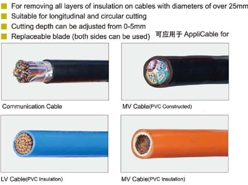 Dao rọc vỏ cáp điện viễn thông PG-5 - Phạm vi áp dụng