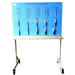 Bảng giới thiệu các loại dây điện và cáp điện