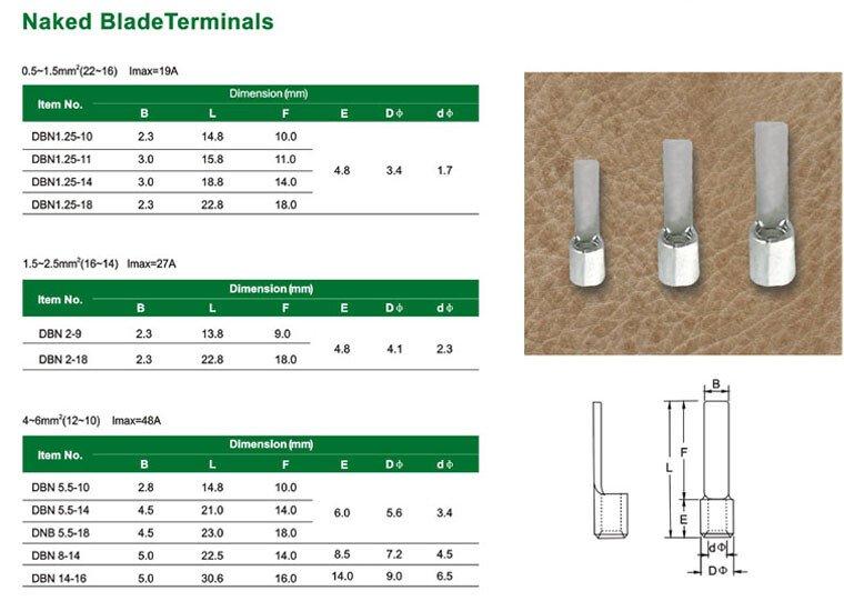 Thông số kỹ thuật đầu cos pin trần DBN