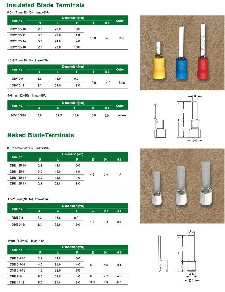 Thông số kỹ thuật đầu cos pin dẹp DBV