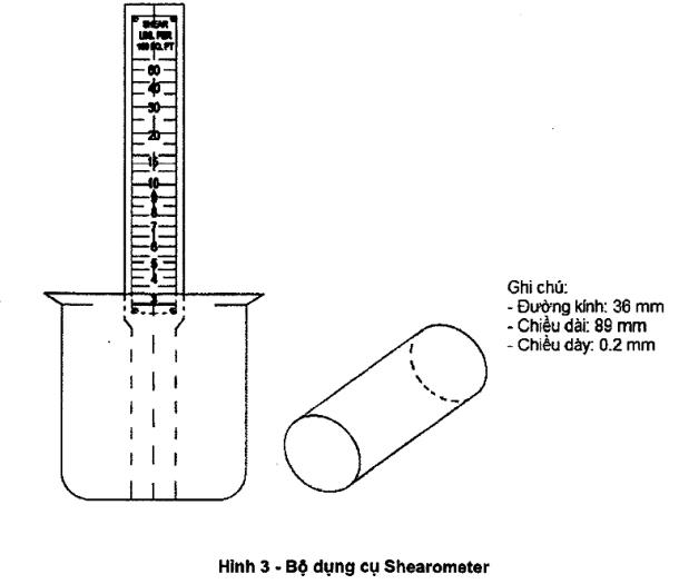 lực kế cắt tĩnh - Shearometer