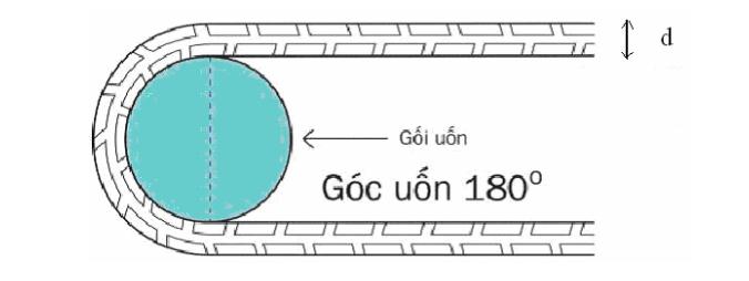 đường kính gối uốn thép