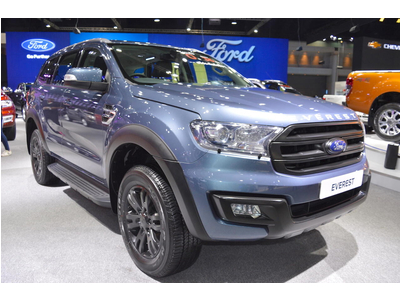 Giá bán Ford Everest 2019 tại Ford Phổ Quang - Chỉ từ 910 Triệu