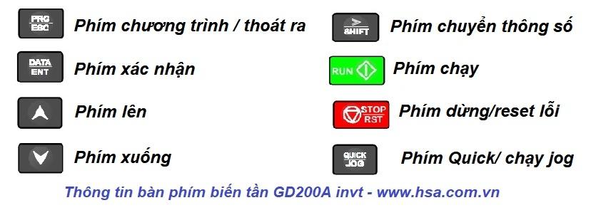 hướng dẫn cài đặt trên bàn phím biến tần invt gd200A
