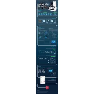 Máy đo huyết áp bắp tay Omron HEM 7361T - Có cảnh báo đột quỵ