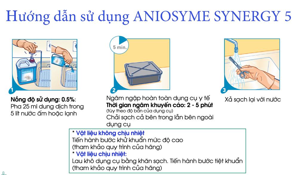 Aniosyme Synergy 5 Dung dịch tẩy rửa dụng cụ