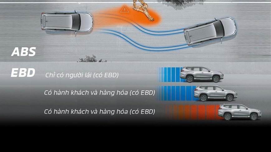 Hệ thống phanh ABS, EBD và BA trên SUV Pajero Sport