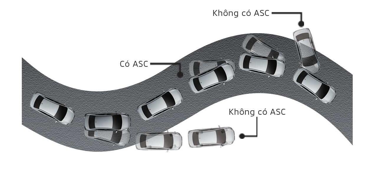hệ thống cân bằng điện tử xe Attrage