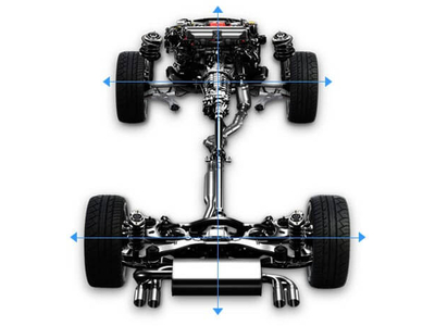 Hệ thống dẫn động 4 bánh toàn thời gian đối xứng S-AWD của Subaru