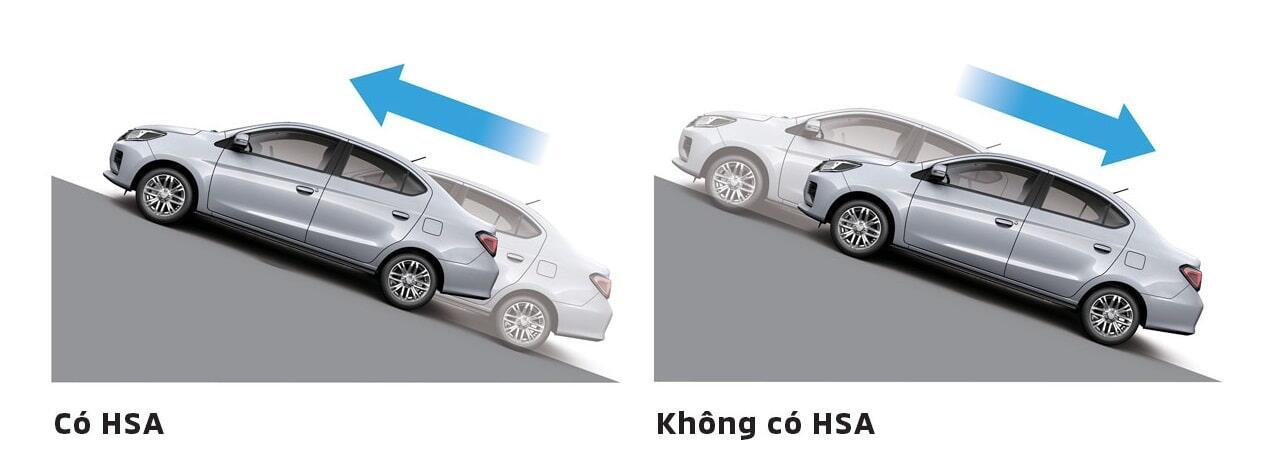 Hệ thống hỗ trợ khởi hành ngang dốc HSA xe Attrage