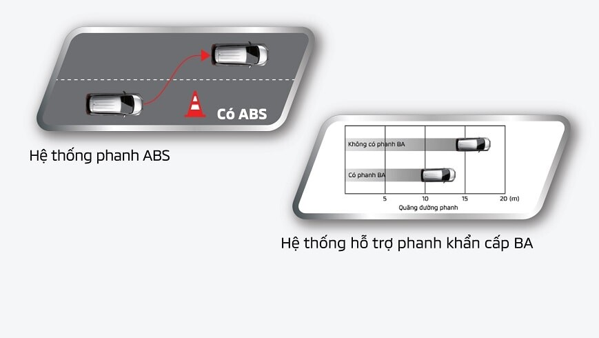 Hệ thống phanh ABS trên Xpander