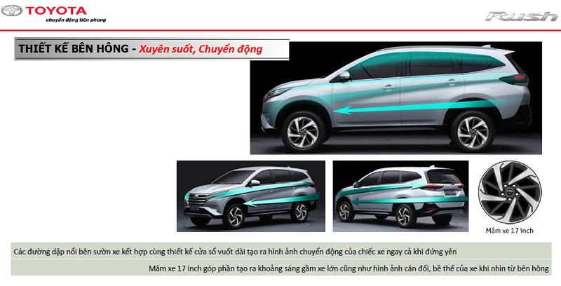 Thiết kế ngoại thất xe Toyota Rush 2020